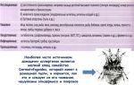 Виды, классификация и применение ингаляторов от аллергии
